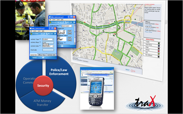 GPS Tracking – IdeationTS
